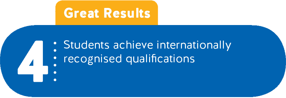 4 - Great Results - Students achieve internationally recognised qualifications